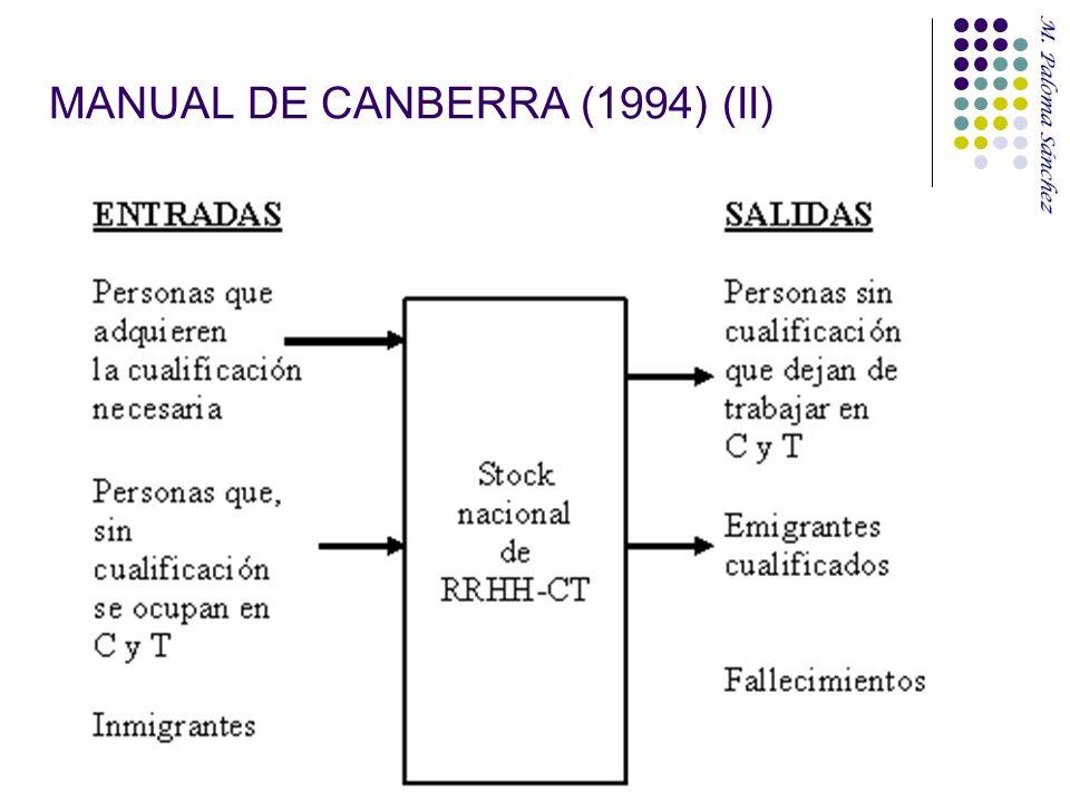 MANUAL DE CANBERRA (1994) (II)