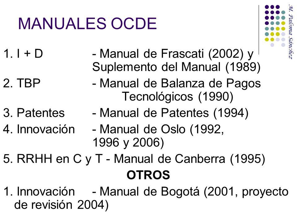 MANUALES OCDE 1. I + D - Manual de Frascati (2002) y Suplemento del Manual (1989)