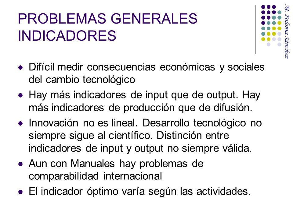 PROBLEMAS GENERALES INDICADORES