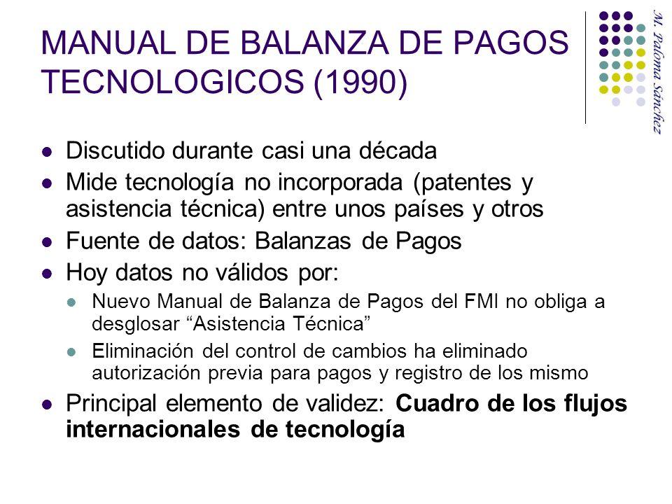 MANUAL DE BALANZA DE PAGOS TECNOLOGICOS (1990)