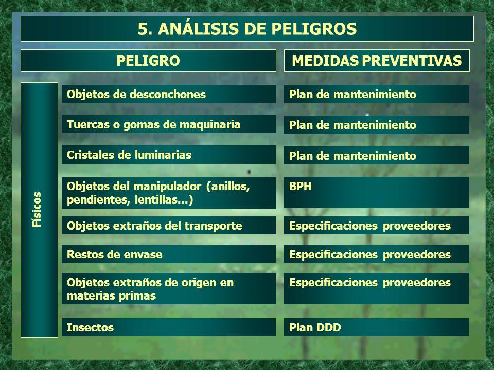 5. ANÁLISIS DE PELIGROS PELIGRO MEDIDAS PREVENTIVAS