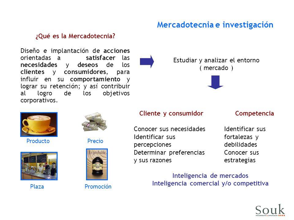 Mercadotecnia e investigación