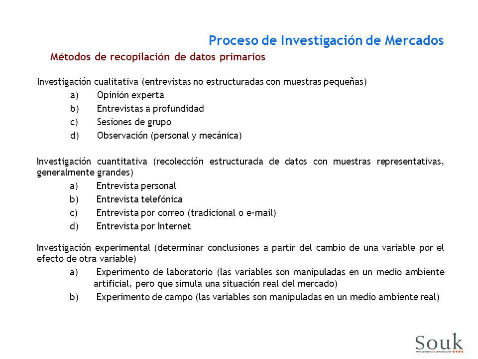 Métodos de recopilación de datos primarios