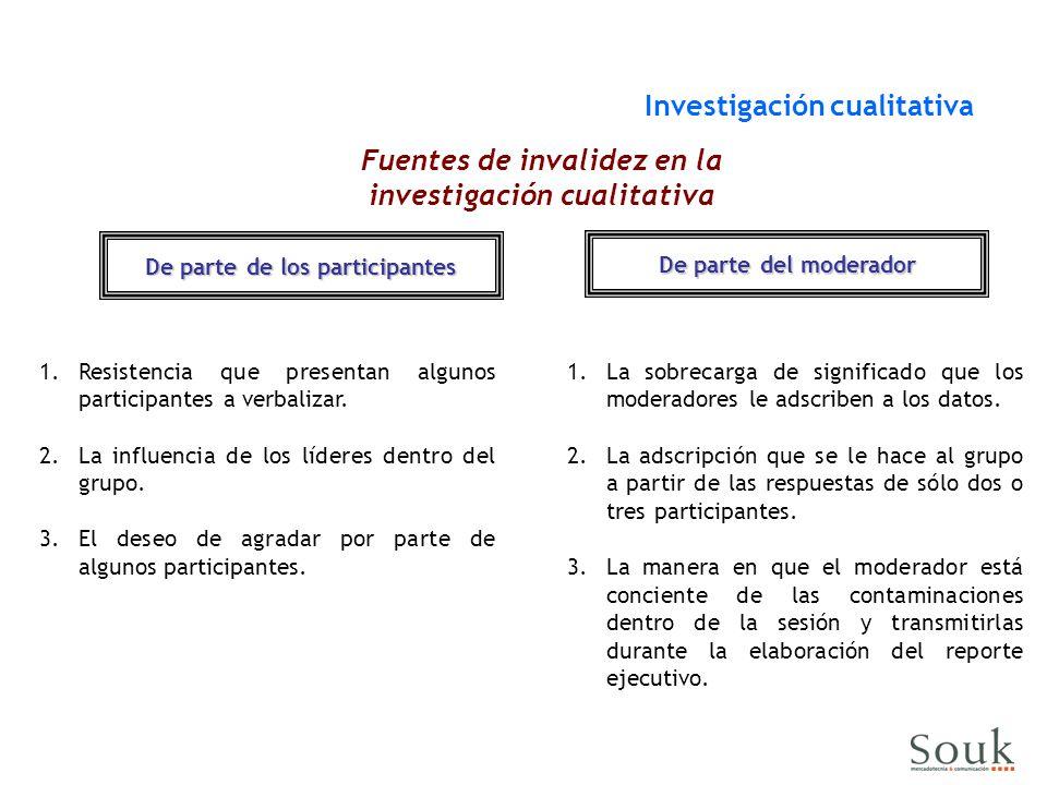 Fuentes de invalidez en la investigación cualitativa