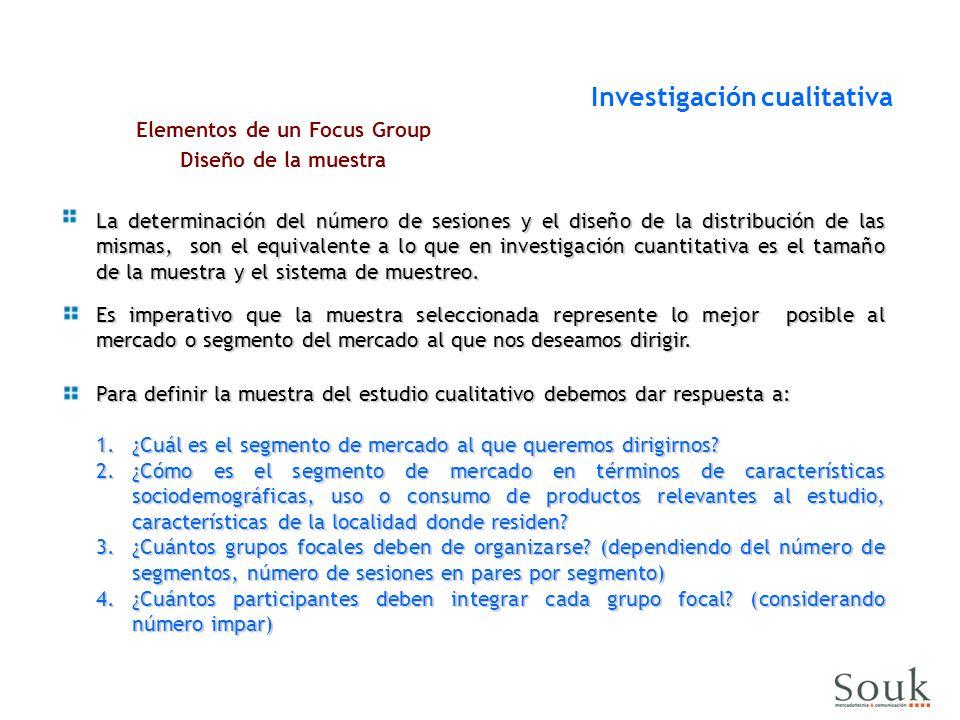 Elementos de un Focus Group