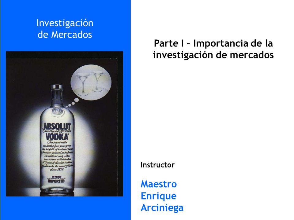 Parte I – Importancia de la investigación de mercados