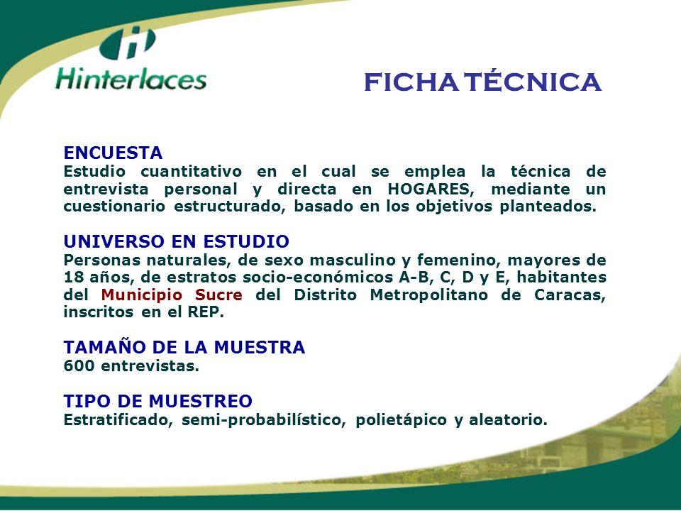 FICHA TÉCNICA ENCUESTA UNIVERSO EN ESTUDIO TAMAÑO DE LA MUESTRA