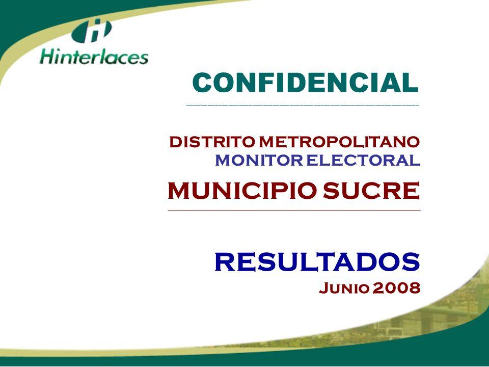 CONFIDENCIAL RESULTADOS