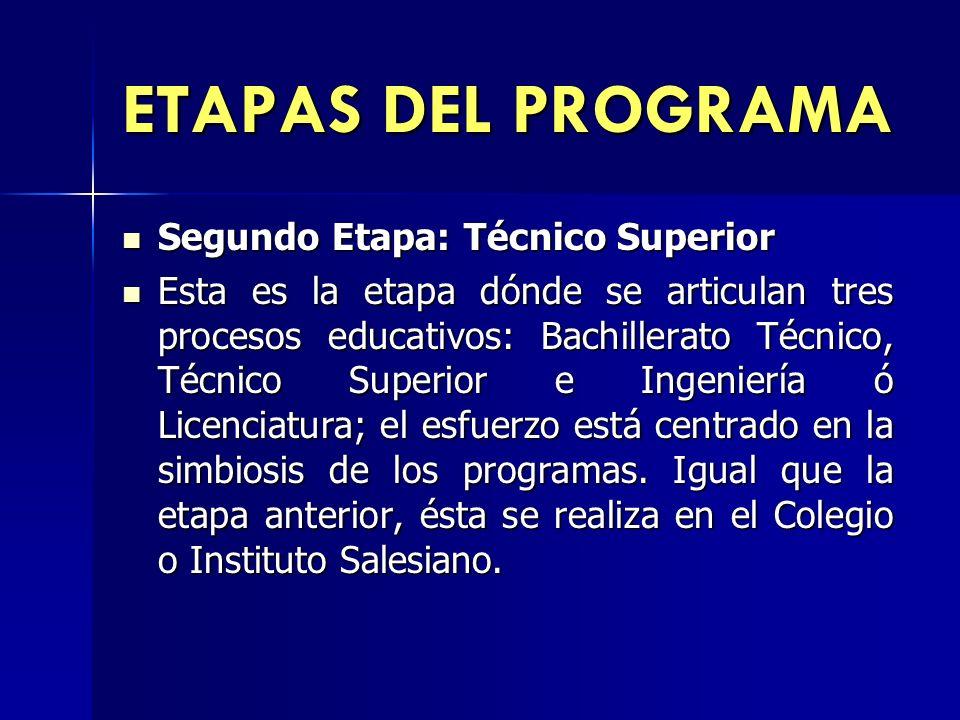 ETAPAS DEL PROGRAMA Segundo Etapa: Técnico Superior