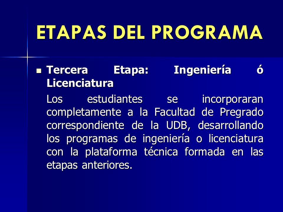 ETAPAS DEL PROGRAMA Tercera Etapa: Ingeniería ó Licenciatura