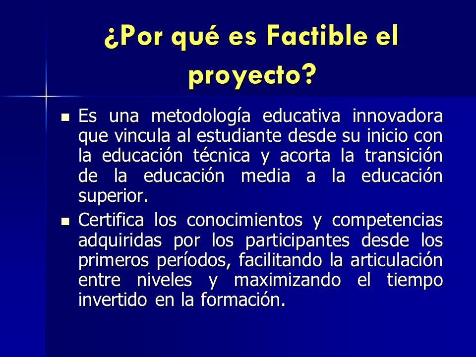 ¿Por qué es Factible el proyecto