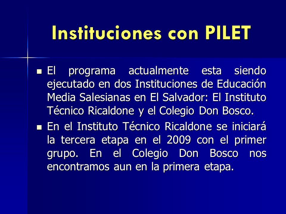 Instituciones con PILET