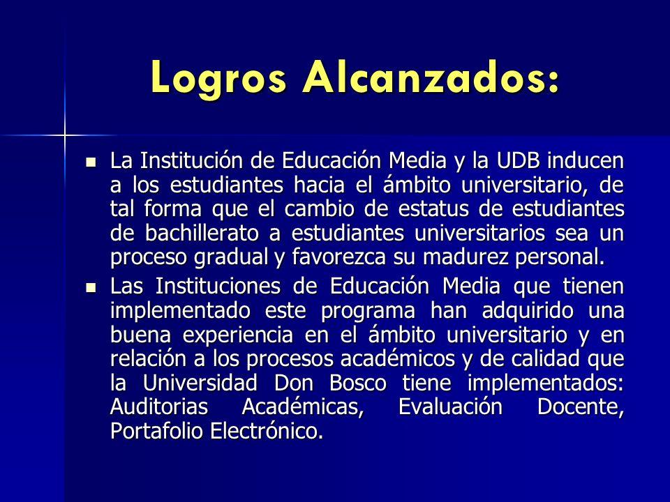 Logros Alcanzados:
