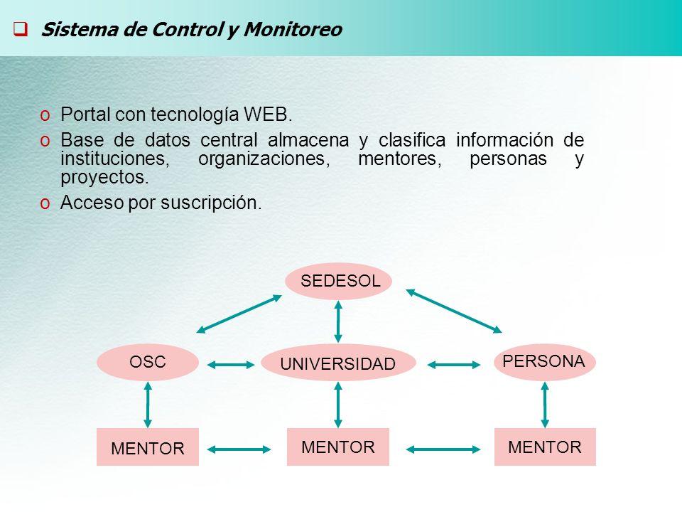 Sistema de Control y Monitoreo