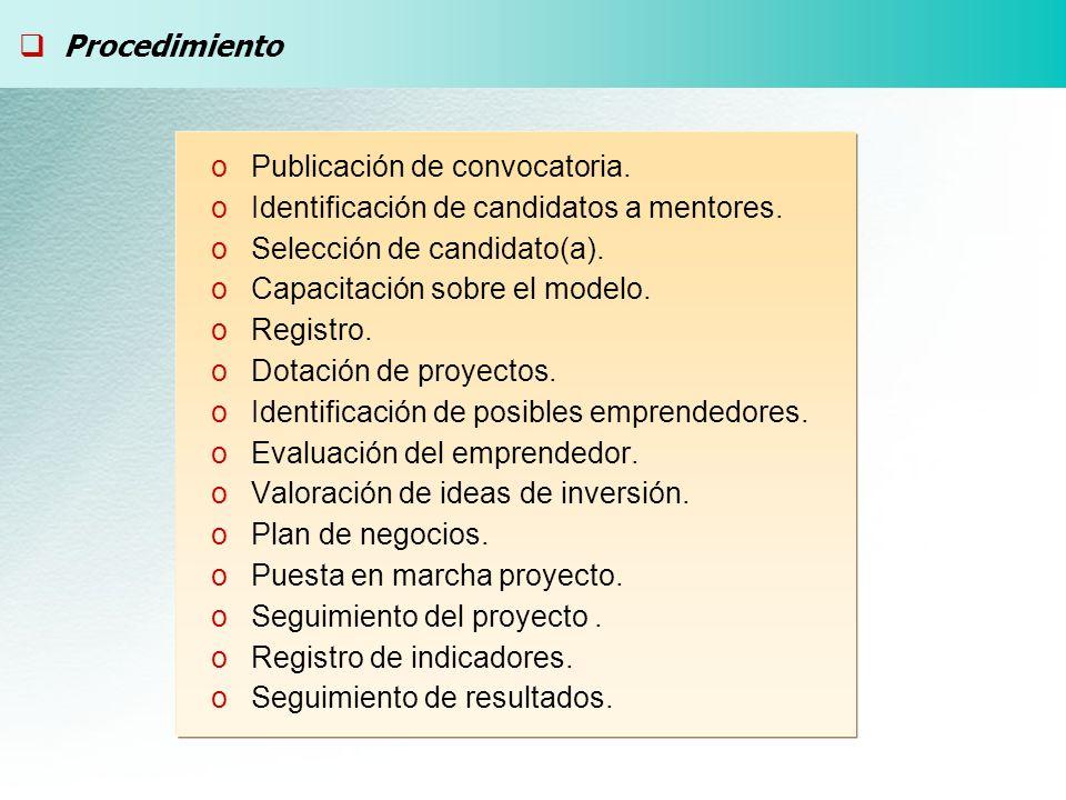 Procedimiento Publicación de convocatoria. Identificación de candidatos a mentores. Selección de candidato(a).