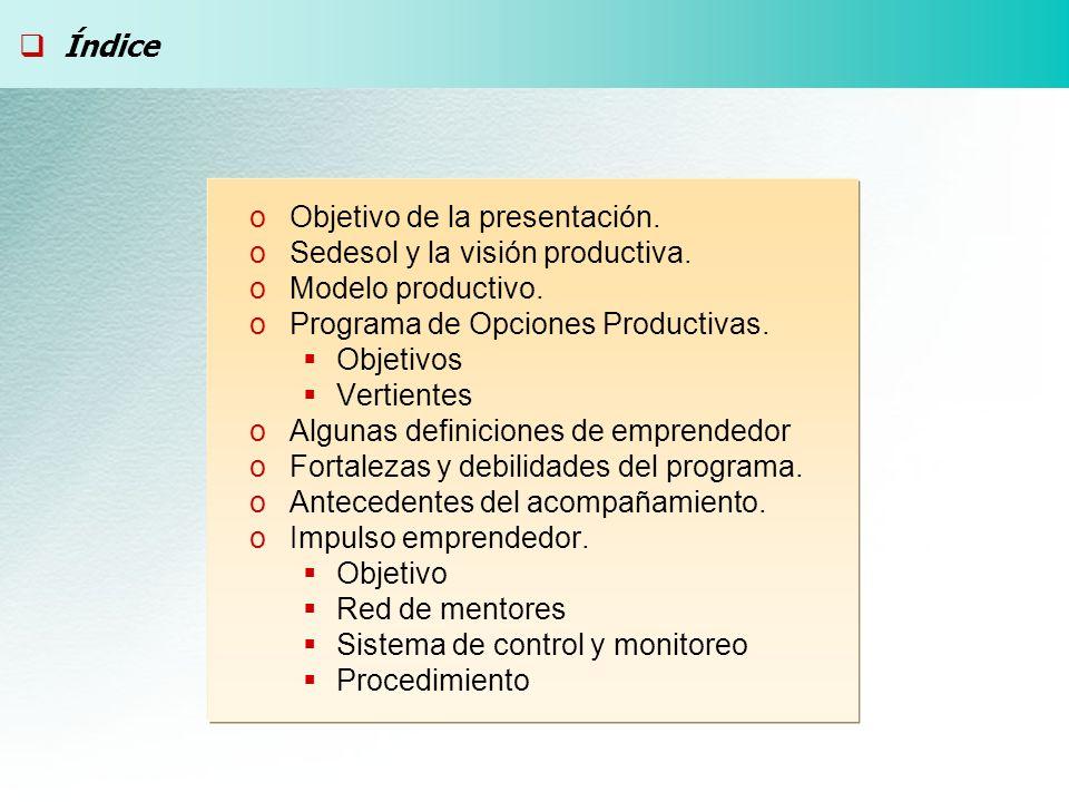 Índice Objetivo de la presentación. Sedesol y la visión productiva. Modelo productivo. Programa de Opciones Productivas.