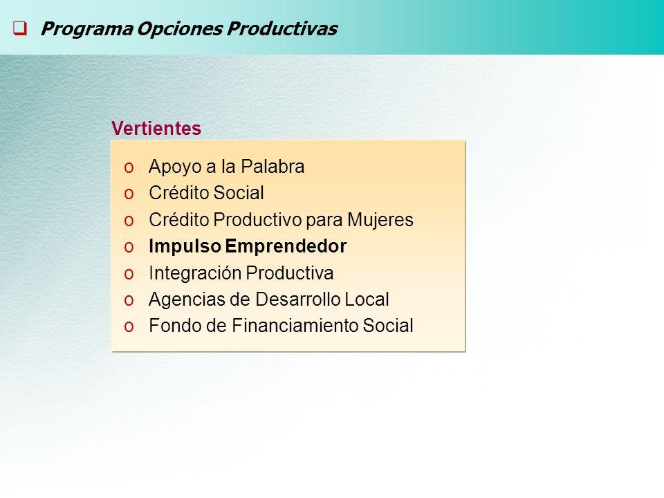 Programa Opciones Productivas
