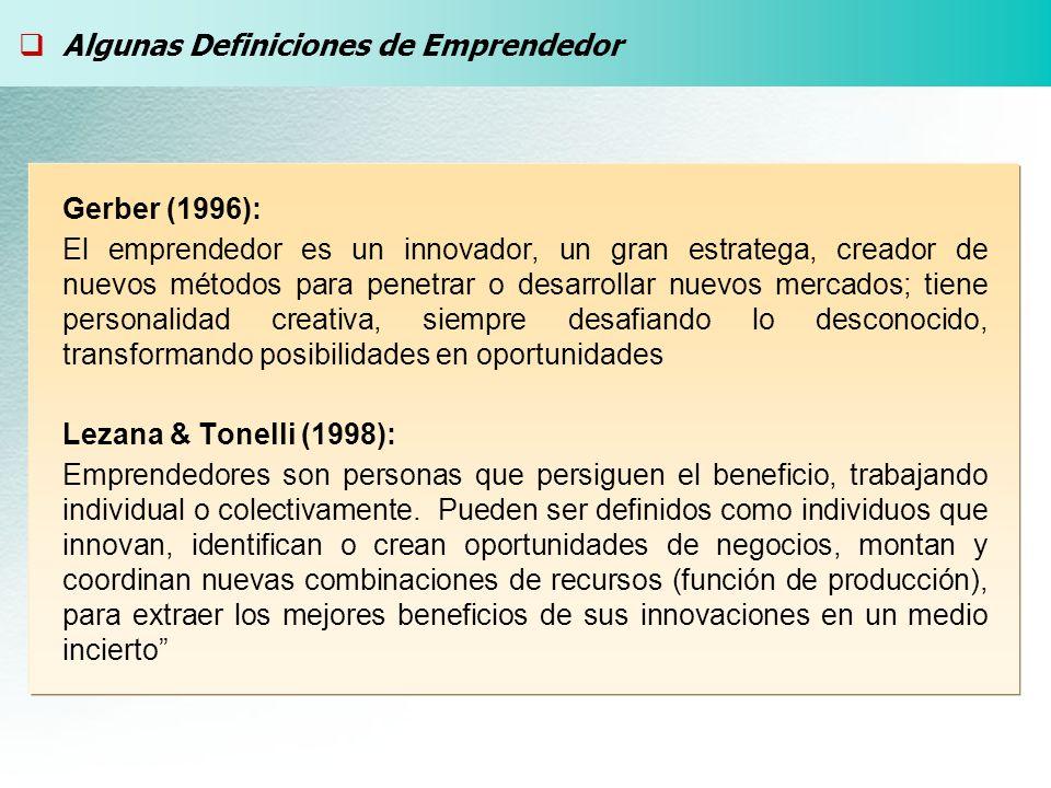 Algunas Definiciones de Emprendedor