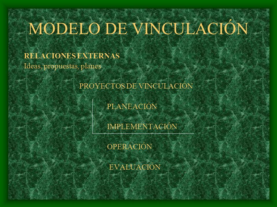 MODELO DE VINCULACIÓN RELACIONES EXTERNAS Ideas, propuestas, planes