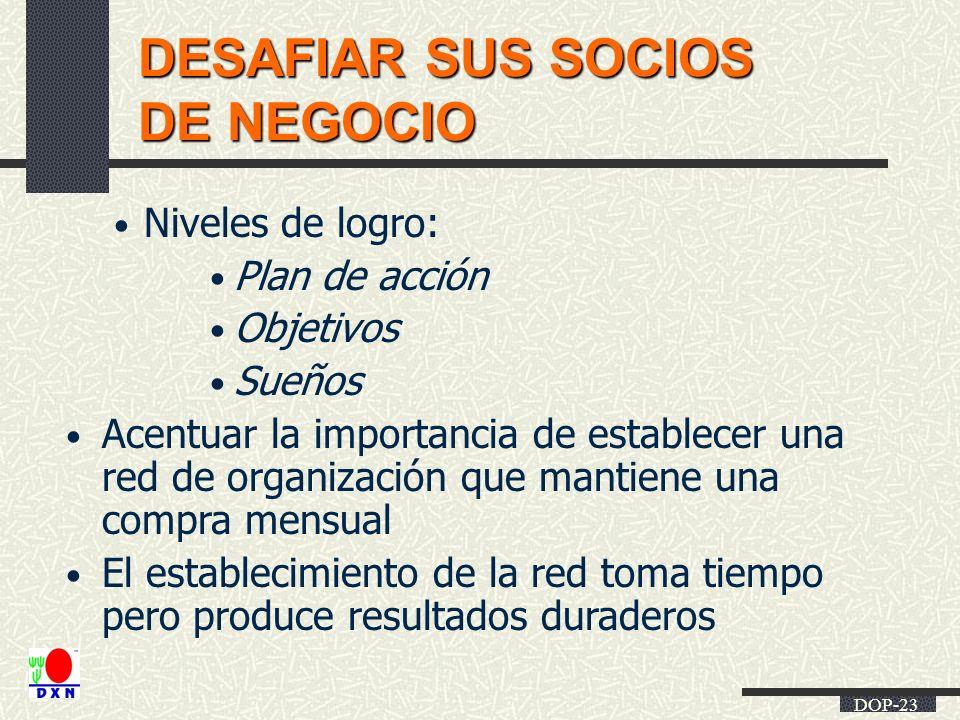 DESAFIAR SUS SOCIOS DE NEGOCIO