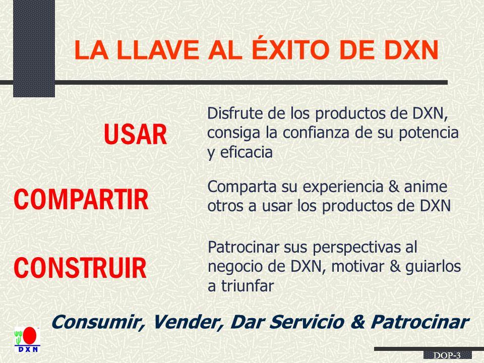 Consumir, Vender, Dar Servicio & Patrocinar