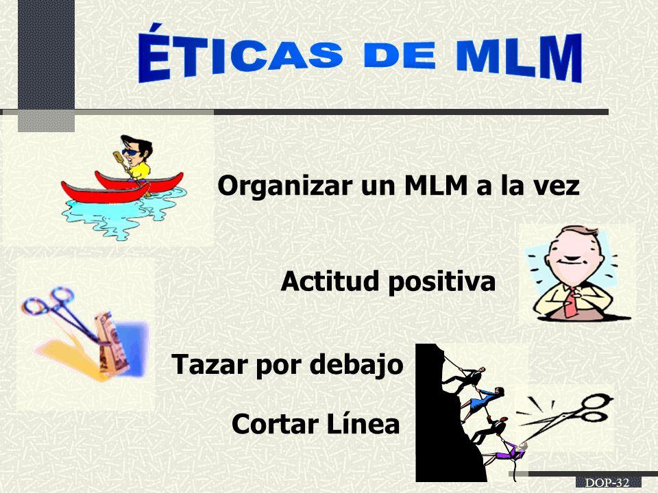 ÉTICAS DE MLM Organizar un MLM a la vez Actitud positiva