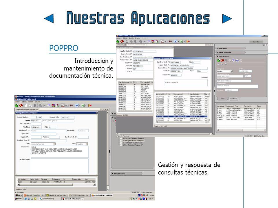 POPPRO Introducción y mantenimiento de documentación técnica.