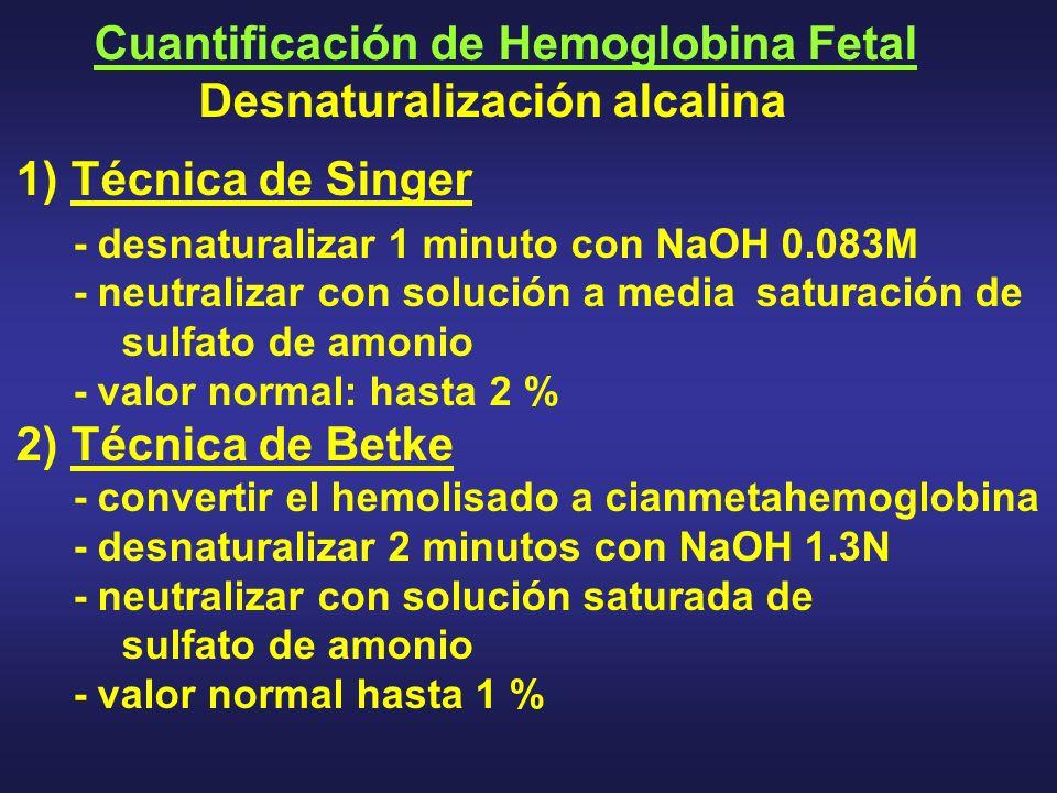 Cuantificación de Hemoglobina Fetal Desnaturalización alcalina