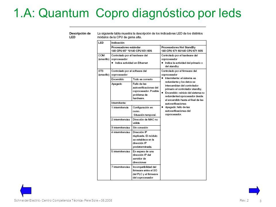 1.A: Quantum Copro diagnóstico por leds