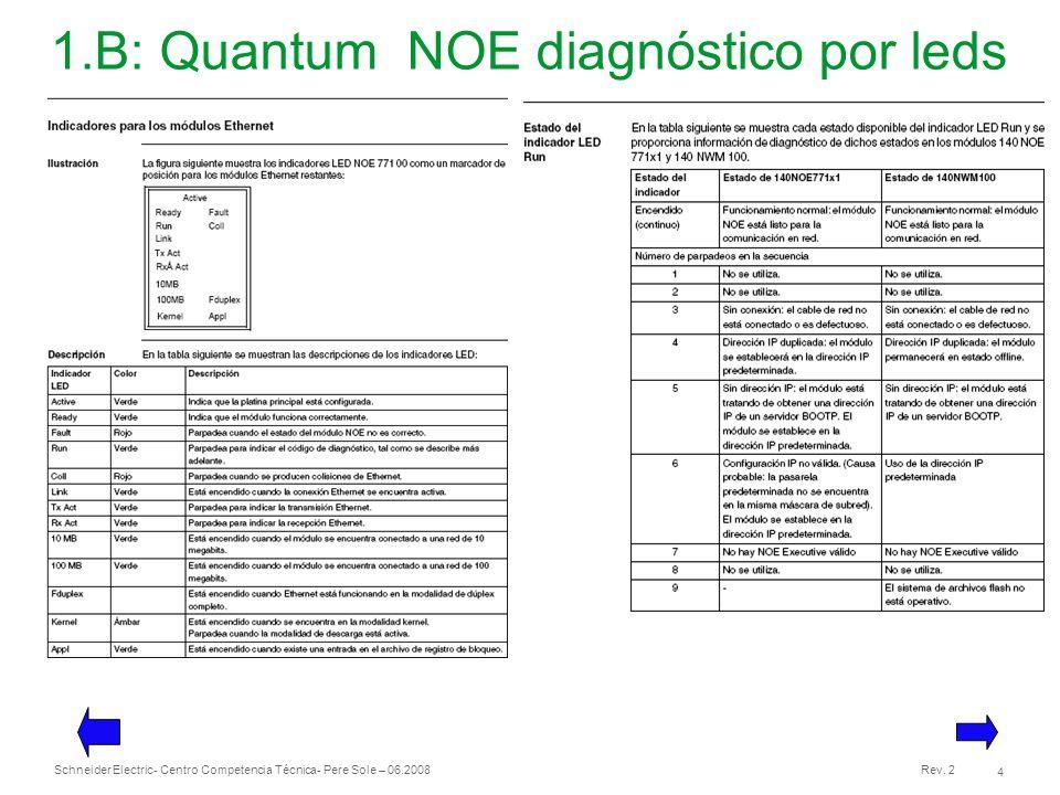 1.B: Quantum NOE diagnóstico por leds