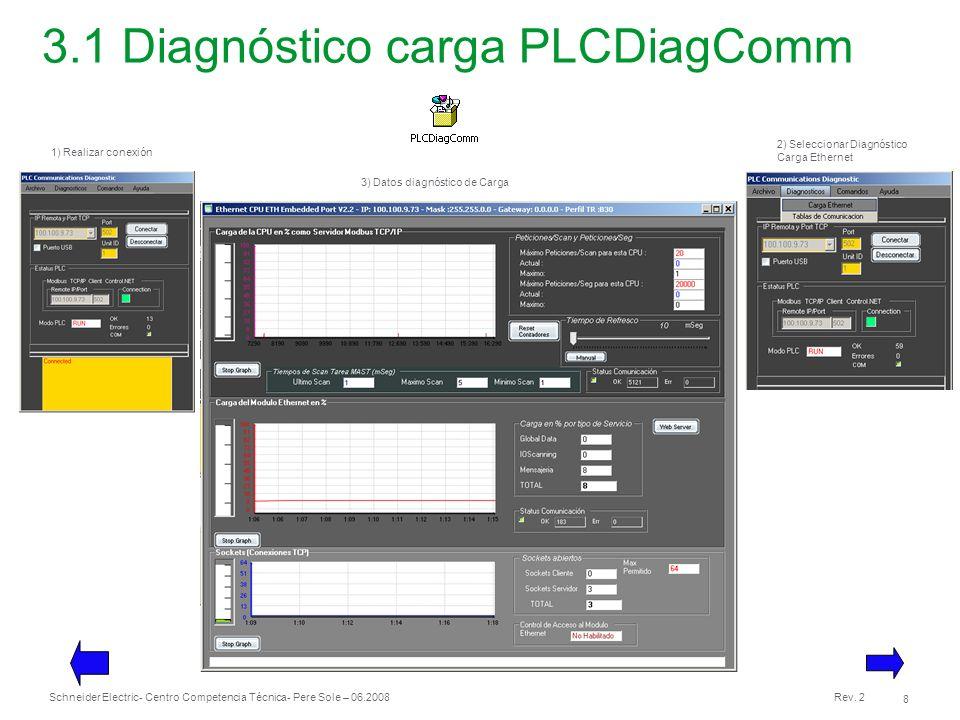 3.1 Diagnóstico carga PLCDiagComm