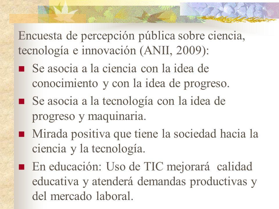 Encuesta de percepción pública sobre ciencia, tecnología e innovación (ANII, 2009):