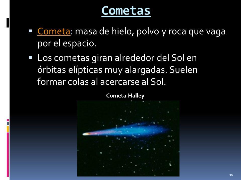 Cometas Cometa: masa de hielo, polvo y roca que vaga por el espacio.