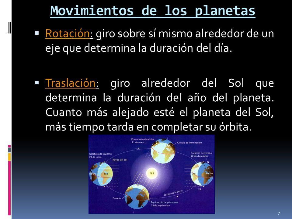 Movimientos de los planetas