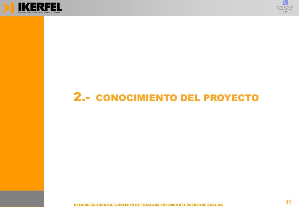 2.- CONOCIMIENTO DEL PROYECTO