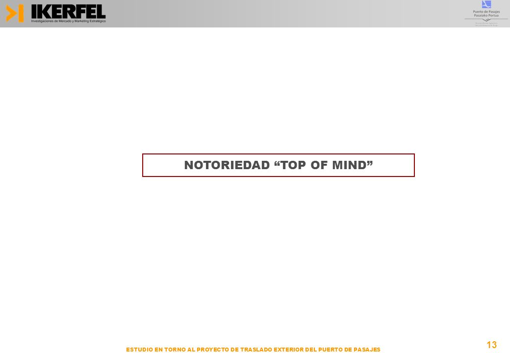 NOTORIEDAD TOP OF MIND