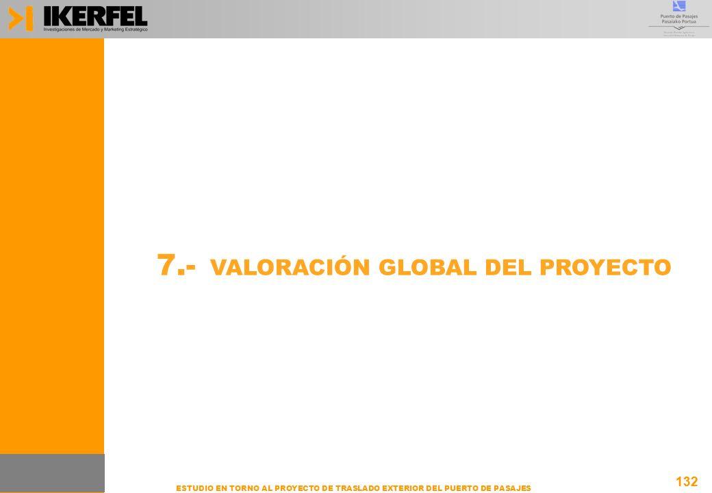 7.- VALORACIÓN GLOBAL DEL PROYECTO