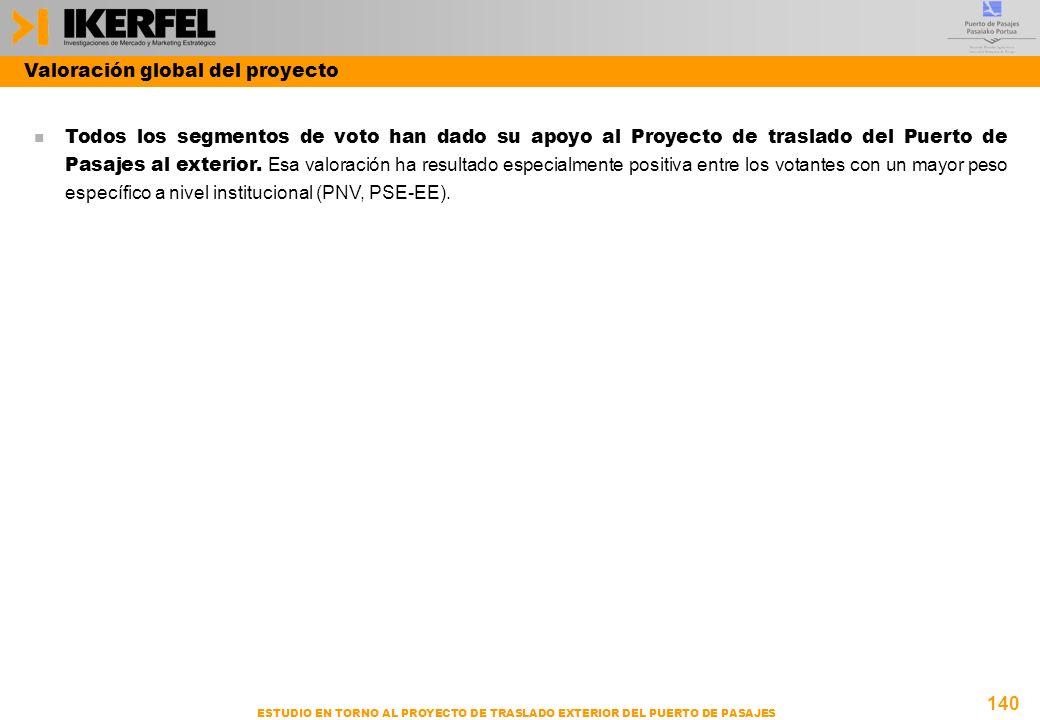 Valoración global del proyecto