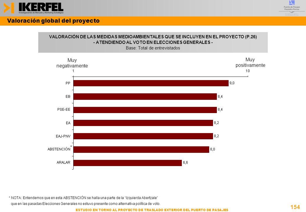 - ATENDIENDO AL VOTO EN ELECCIONES GENERALES -