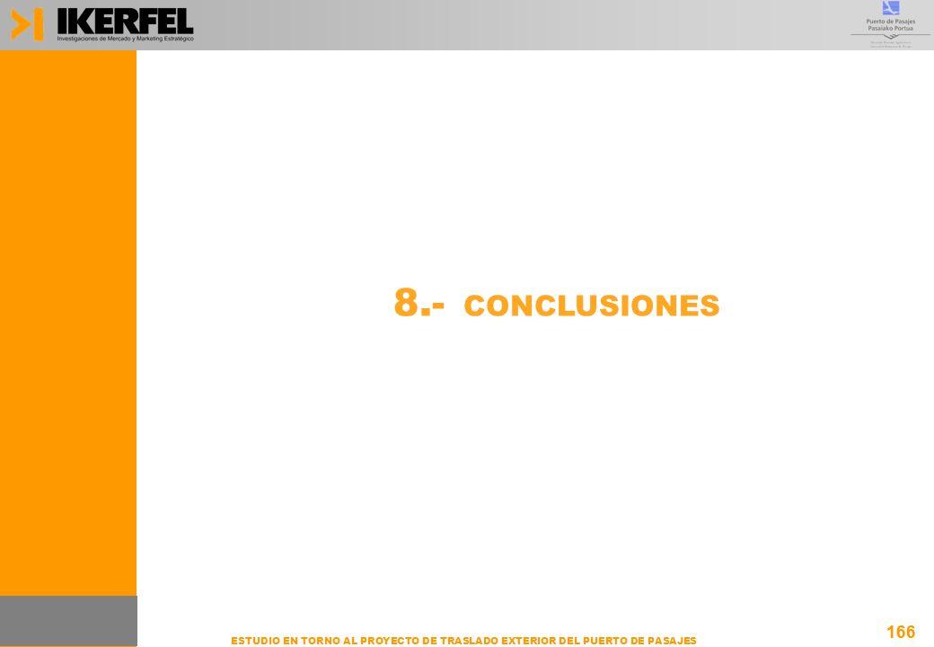 8.- CONCLUSIONES 166