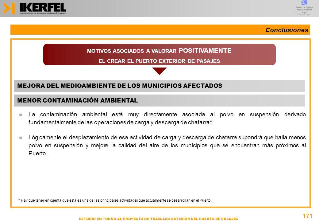 Conclusiones MEJORA DEL MEDIOAMBIENTE DE LOS MUNICIPIOS AFECTADOS