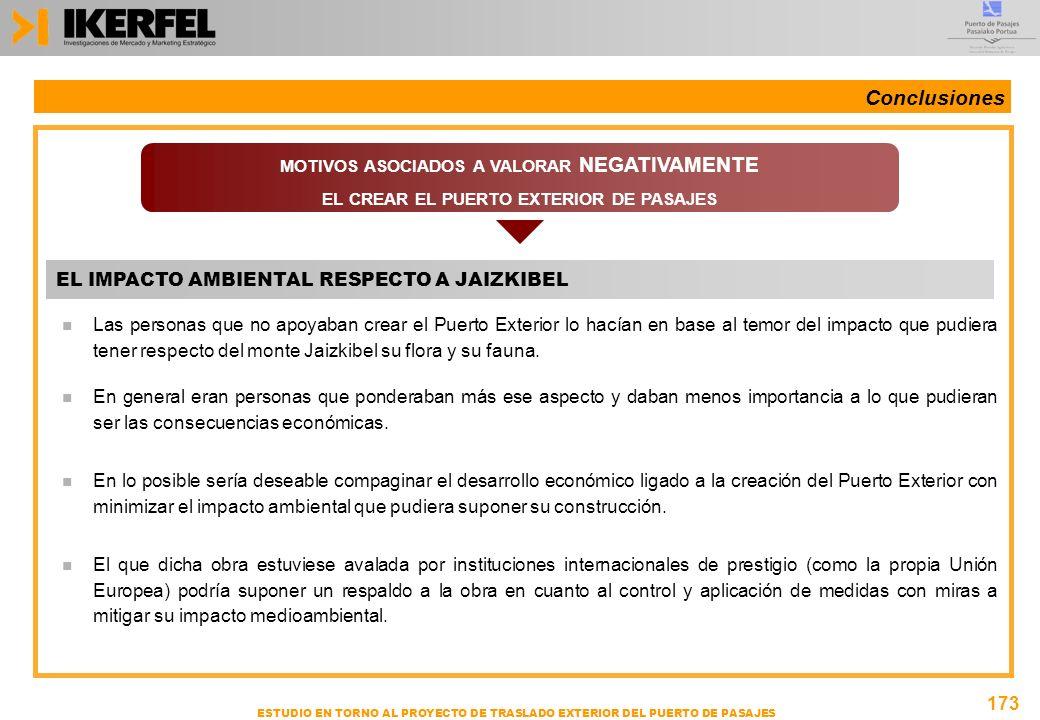 Conclusiones EL IMPACTO AMBIENTAL RESPECTO A JAIZKIBEL