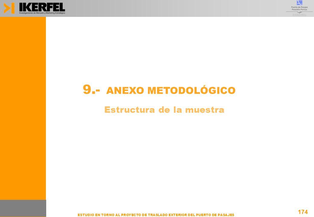 9.- ANEXO METODOLÓGICO Estructura de la muestra 174
