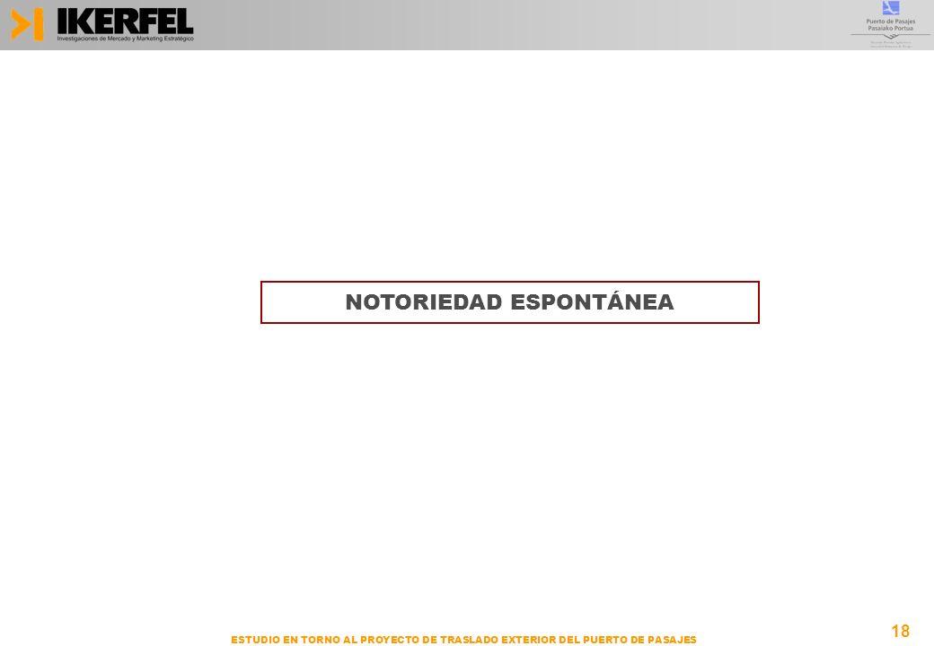 NOTORIEDAD ESPONTÁNEA