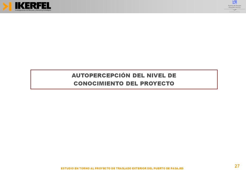 AUTOPERCEPCIÓN DEL NIVEL DE CONOCIMIENTO DEL PROYECTO