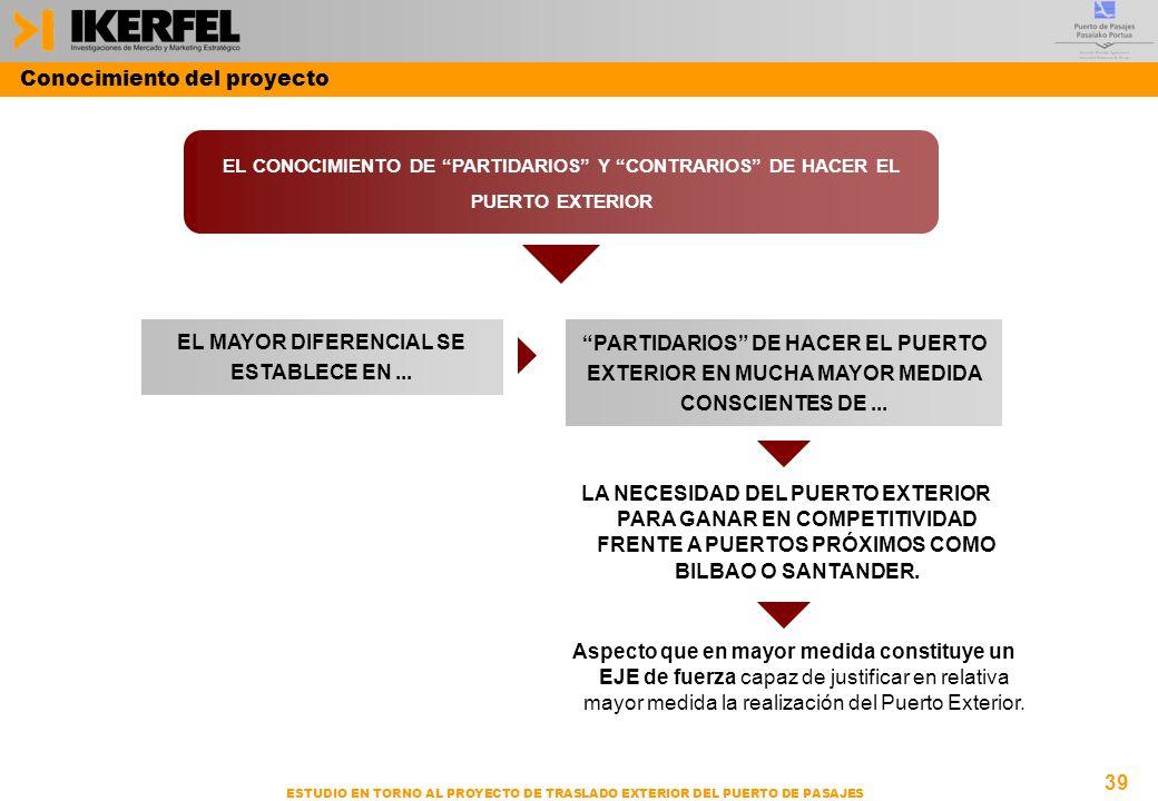 EL MAYOR DIFERENCIAL SE ESTABLECE EN ...