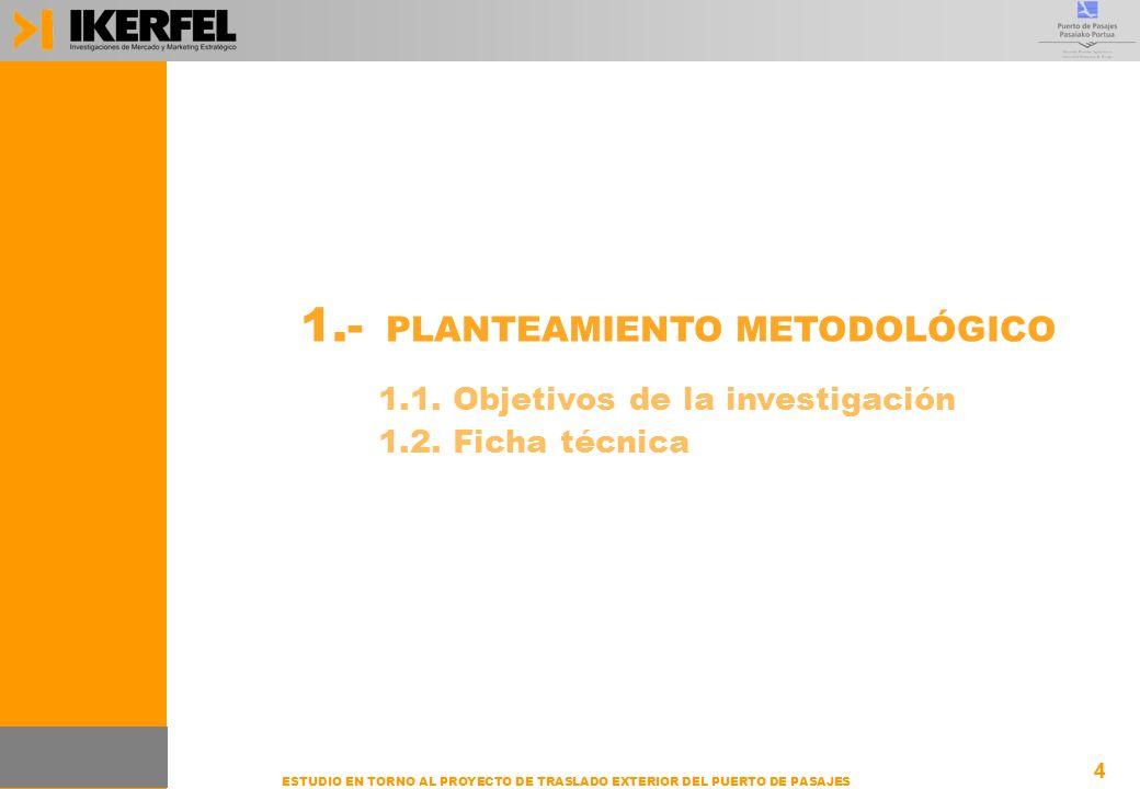 1.- PLANTEAMIENTO METODOLÓGICO