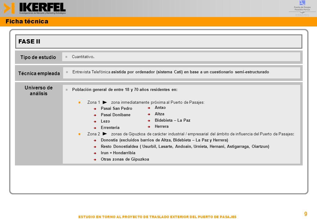 Ficha técnica FASE II Tipo de estudio Técnica empleada
