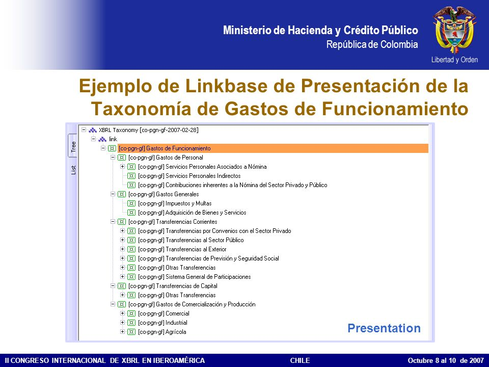Ejemplo de Linkbase de Presentación de la Taxonomía de Gastos de Funcionamiento