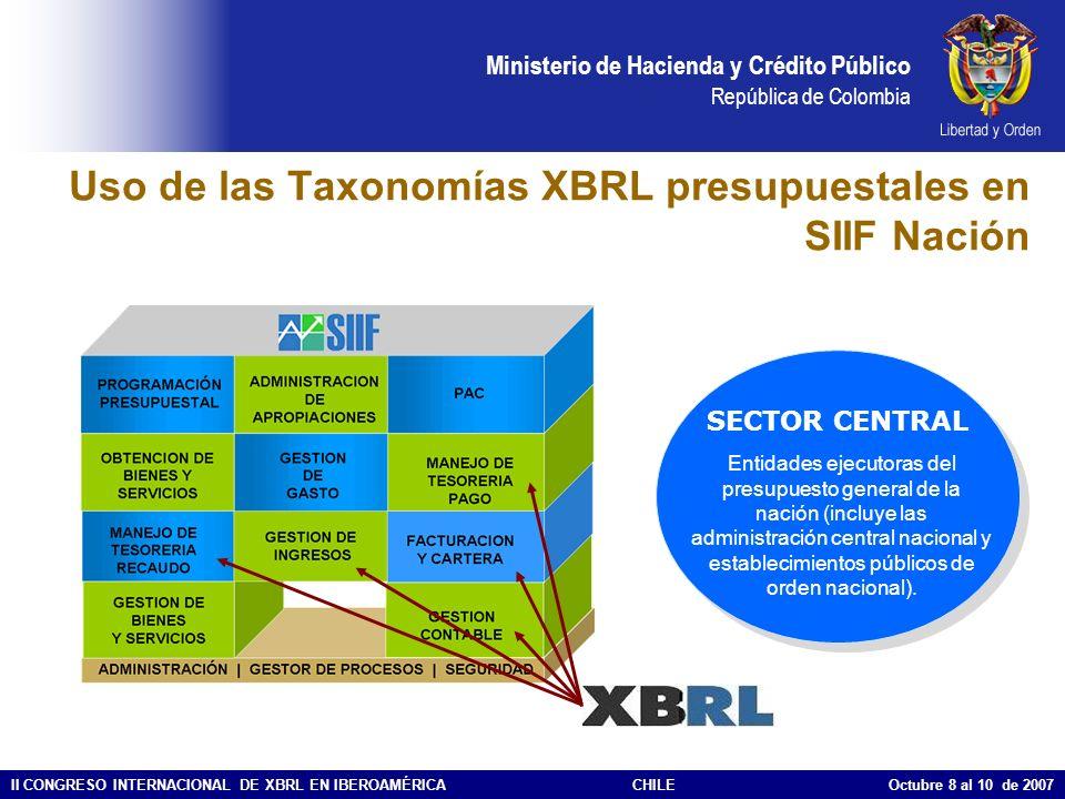 Uso de las Taxonomías XBRL presupuestales en SIIF Nación